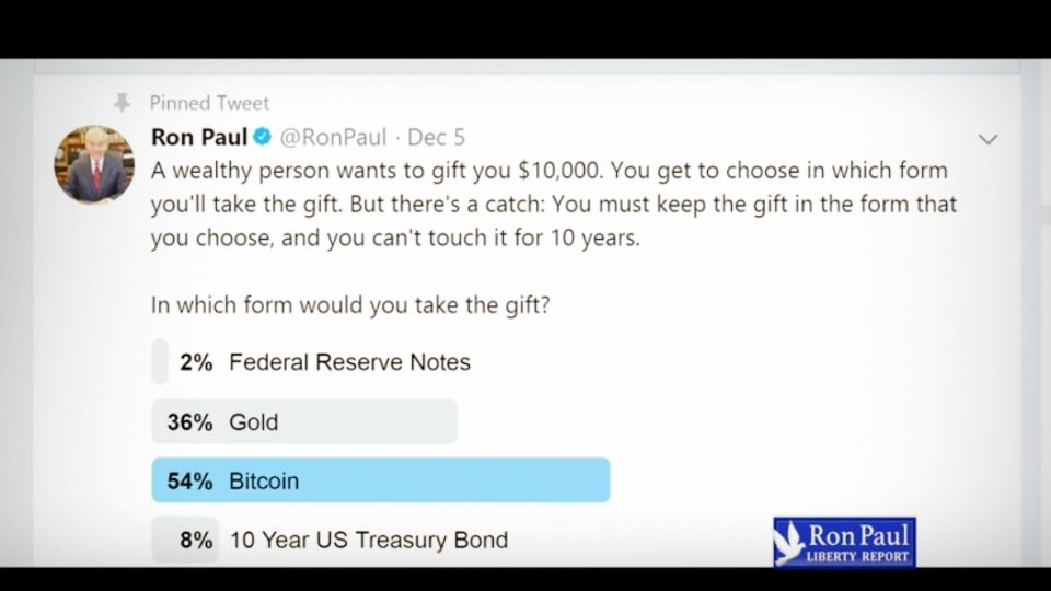 Ron Paul's Market Update — Bitcoin Wins The Twitter Poll